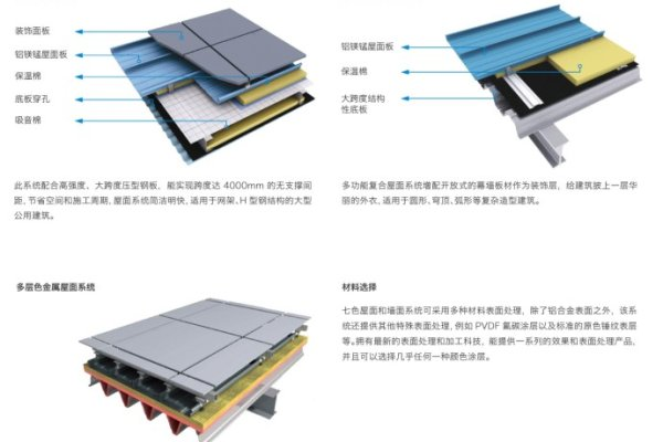 屋面铝瓦楞板多种结构