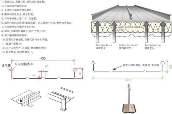 屋面板和复合保温面结构