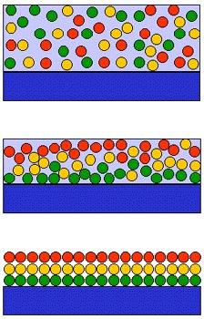 纳米涂层铝塑板蒸发机制