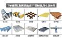 凯麦建材铝单板产品相关
