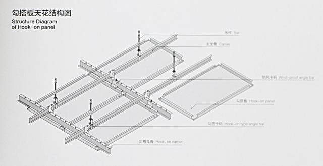 勾搭铝天花安装结构