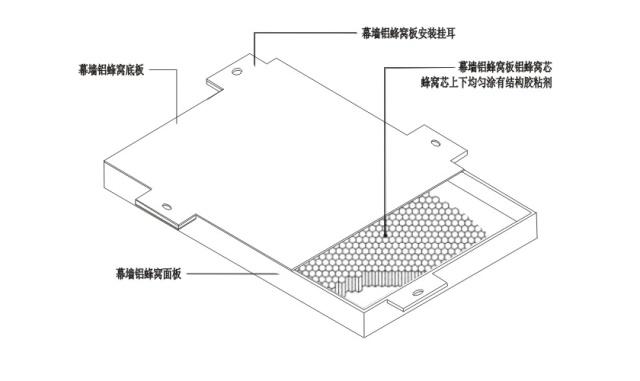 铝蜂窝板构造