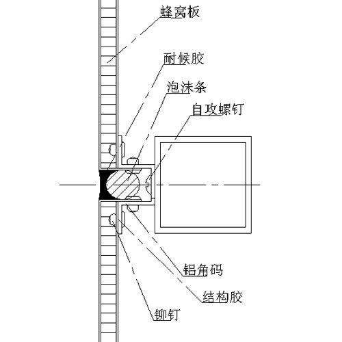 铝蜂窝板幕墙安装结构