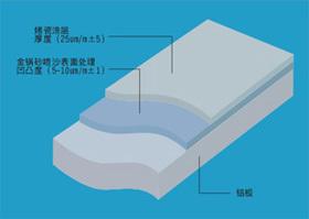 搪瓷铝板涂层