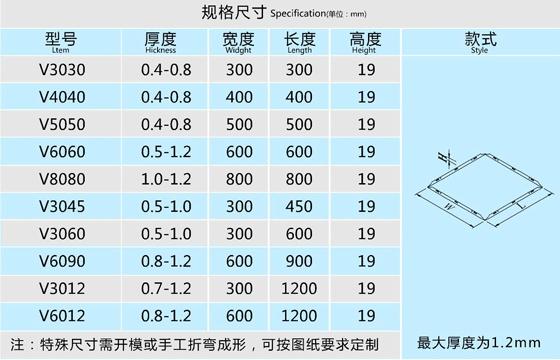 铝扣板规格标准
