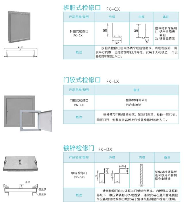 铝检修口规格标准