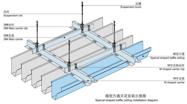 梯形铝方通吊顶安装节点图