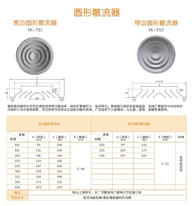 圆形散流器规格