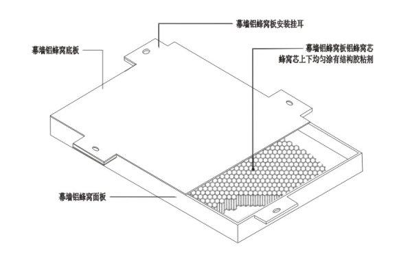 幕墙铝蜂窝内部结构