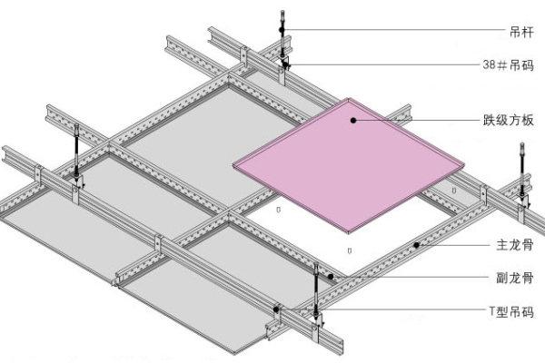 明架铝扣板安装方法