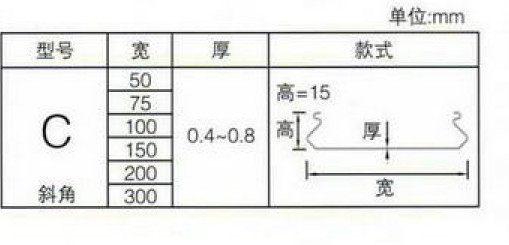 C型铝条扣规格