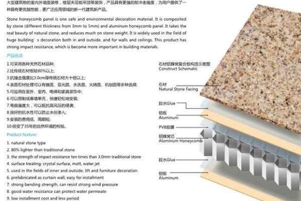 石材铝蜂窝分层结构