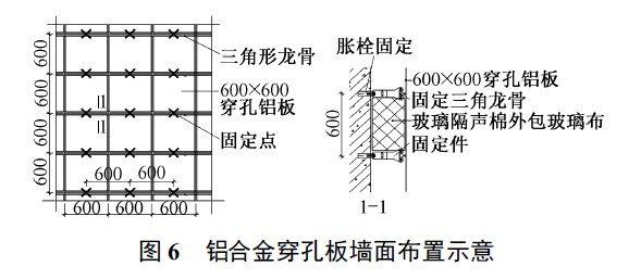 冲孔铝板墙面布置