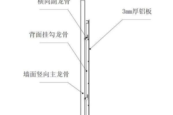 干挂铝单板安装节点